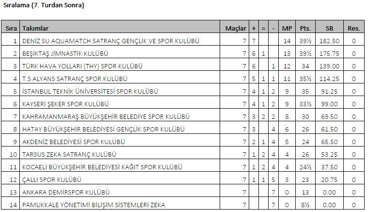 stand7