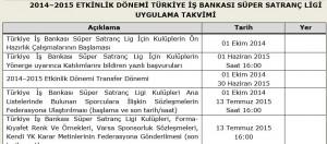 2015 Süper Lig Takvimi