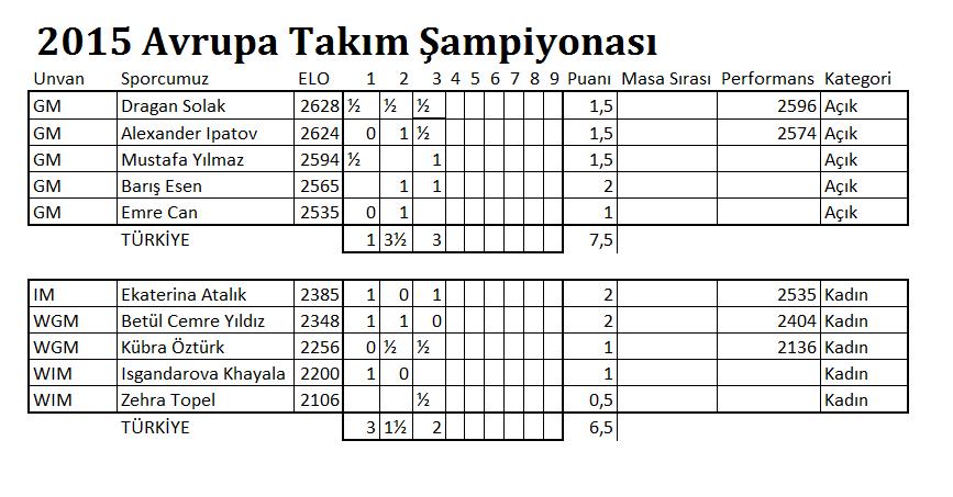 türkiyesporcular3