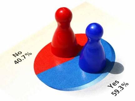 Presidential-Polls